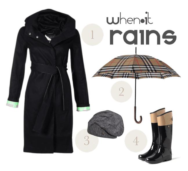 trout-rainwear-raingear