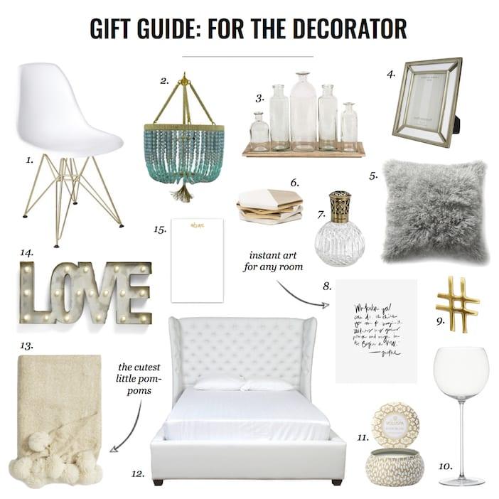 decorator2