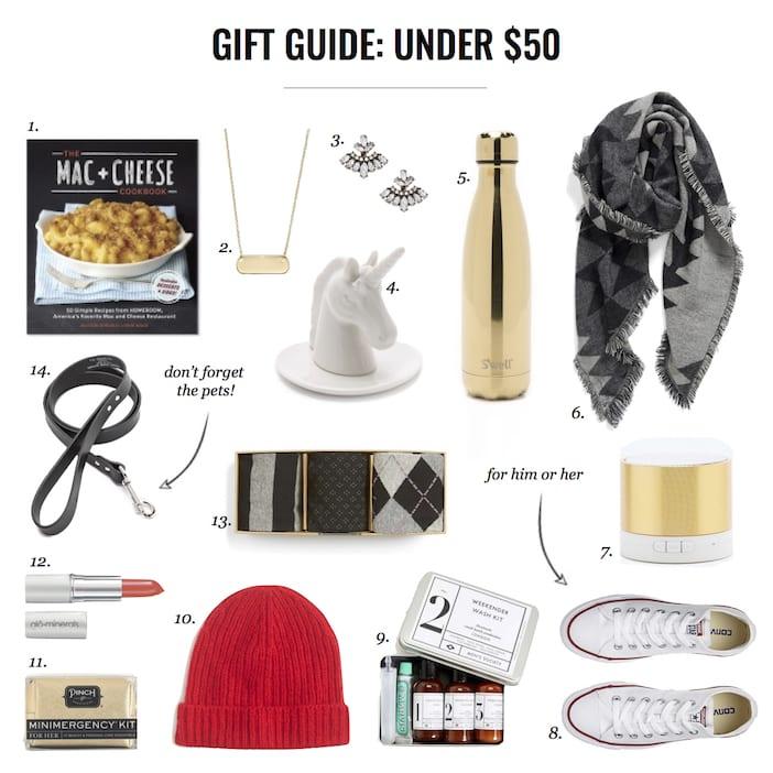 giftguide-502