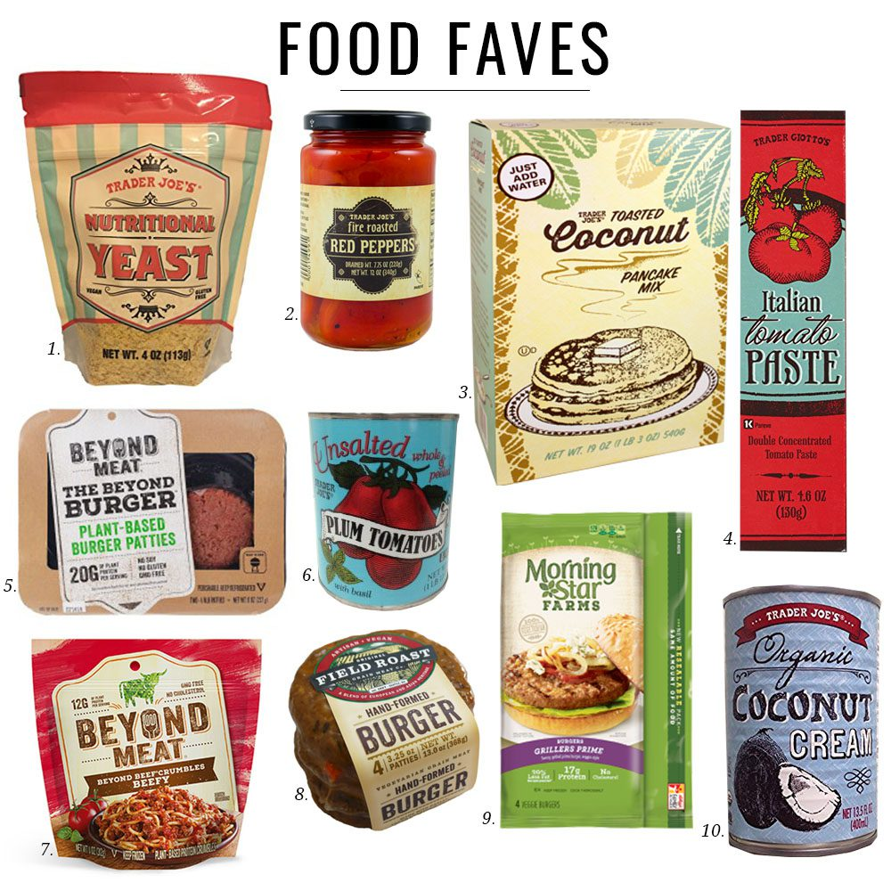 Food Faves