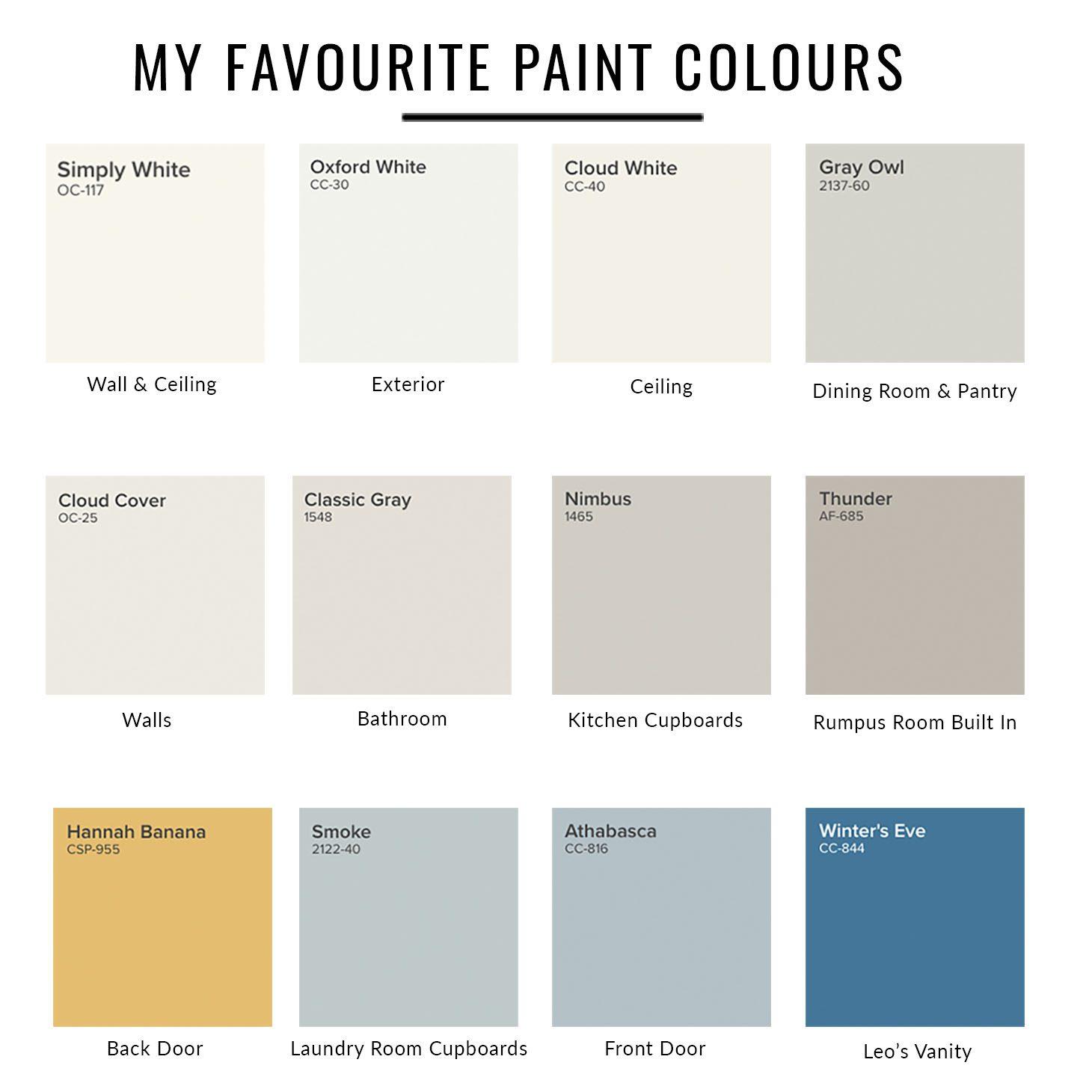 Jillian Harris Selecting Your Paint Colours
