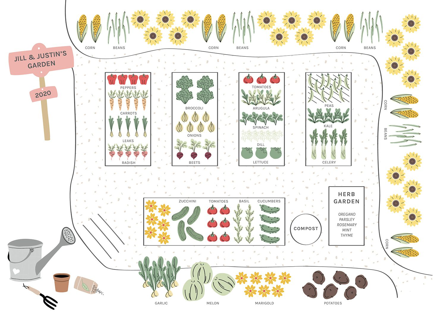 Jillian Harris Garden Layout 2020